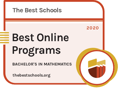 Best Online Program 2020