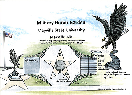 Military_Honor_Garden_-_Mayville_State_University_-_sketch-web.jpg
